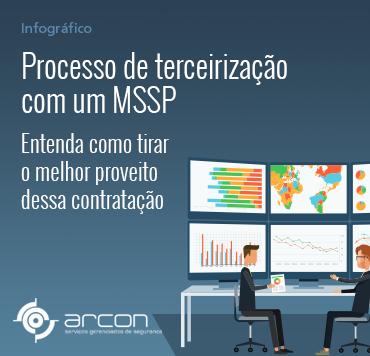 Processo de terceirização com um MSSP