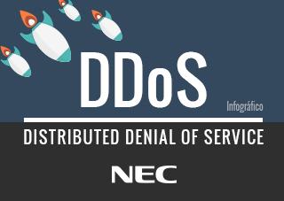 Infográfico - DDoS